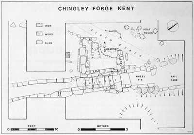 DRAWING: Plan of the Chingley Forge.